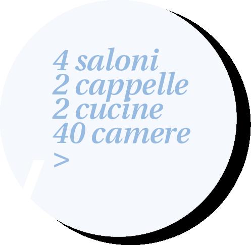 Villa Borromeo _ 4 saloni, 2 cappelle, 2 cucine, 40 camere